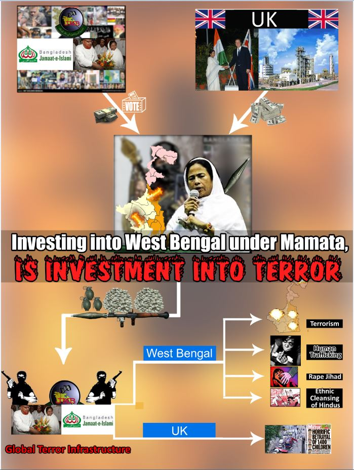 investing in Mamata is investing in Terror Web page version2